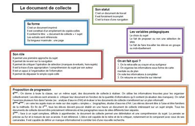 Le document de collecte en bref
