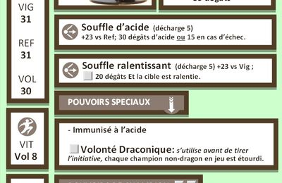 Lord of Madness - Traduction VF: Elder Copper Dragon