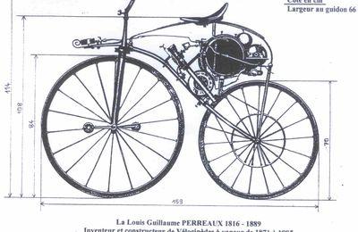 Petit jeu sur l'histoire de l'évolution de la motocyclette
