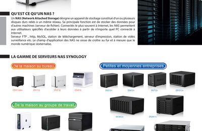 Plaquette Synology