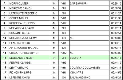 FOULEES DES SOURCES 2013 : CLASSEMENT DU 11,4 Km