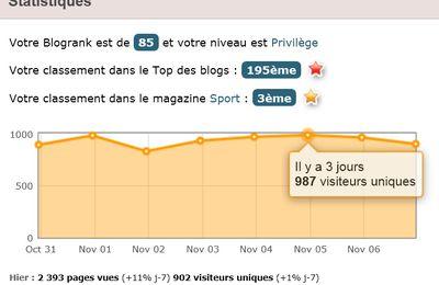 200 000 visiteurs esoxisés