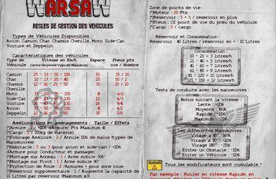 Aide de jeu WarsaW : Règles de véhicules