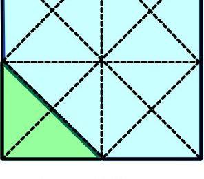 Partage d'un carré en 2 et 3 parties