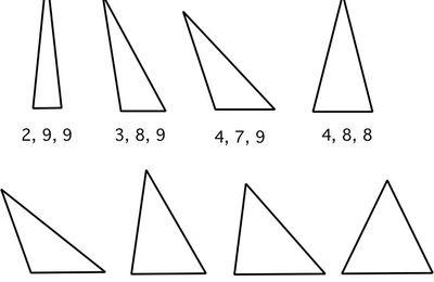 Des triangles de 20 pour périmètre