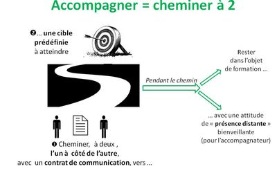 Accompagner = Cheminer à 2