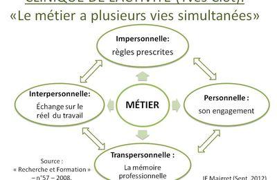 """""""Le métier a plusieurs vies simultanées"""" (Yves Clot)"""