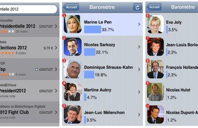 Nicolas Hulot ou la candidature du pouvoir pour contrer la majorité absolu de Marine Le Pen