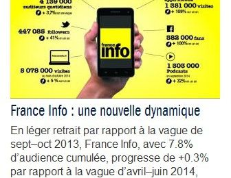 Audiences radios : plus ça descend, plus ça monte !