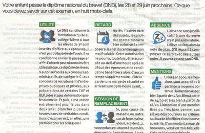 Famille & Education - Mai/Juin 2012
