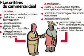 Le commerce équitable (III AL)