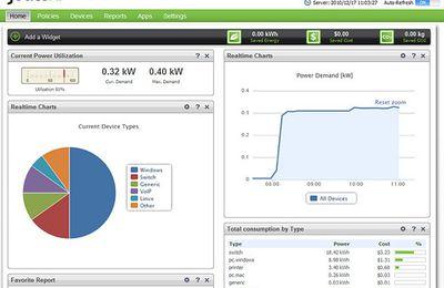 Economie d'énergie pour vos Data-Centers?! JouleX Energy Manager (JEM)