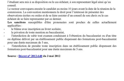 Sanctions applicables au BAC 2012