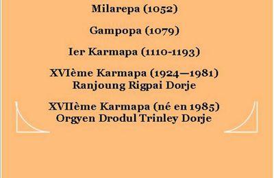 Quels sont les ancêtres de la lignée Karma Kagyu ?