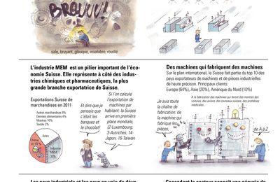 Métier mécanique industriel reportage