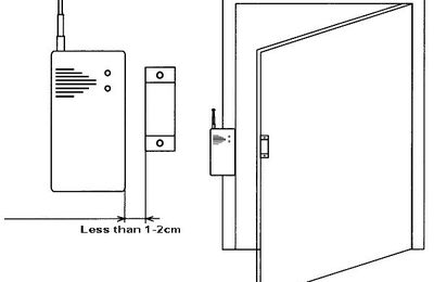 How to install door window magnetic contact / detector