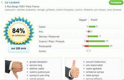 Le Figaro - Nomao révèle l'e-réputation des commerces locaux