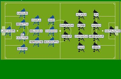 CAN 2012 de football: Maroc - Tunisie: compositions et liens