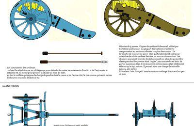 Le matériel de l'artillerie américaine de la guerre de 1812 (2)