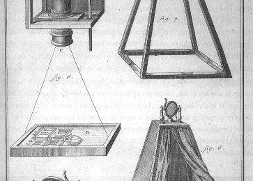¿Quién inventó la cámara oscura y cuándo?
