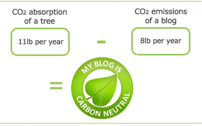 This blog is carbon neutral !