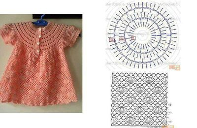 Tutos robes au crochet bébé fille