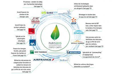 Comment les riches ont façonné et neutralisé le mouvement écologiste grand public (par Michael Barker)…