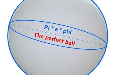 Pi*e*Phi, the perfect sphere / the perfect ball