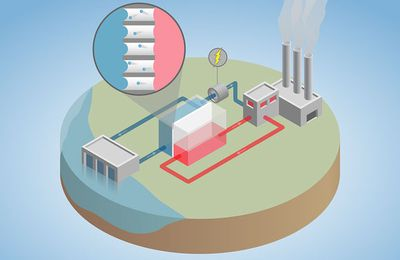 #Technology - Yale Engineers turn wasted heat into power
