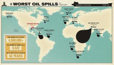 The worst oil spills -world INFOGRAPHIC MAP