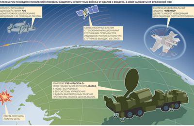 Une analyse à plusieurs niveaux de l'attaque de missiles américains sur la Syrie et de ses conséquences (The Saker)