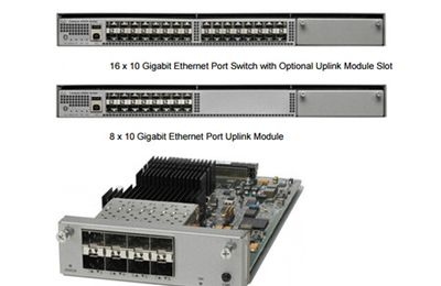 SFP+ DAC Cables for Cisco Catalyst 4500-X Series Switch