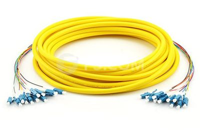 Guide to Several Materials in Fiber Optic Cable Construction