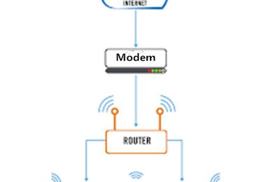 How to Pick the Ethernet Cable for Your Home Network?