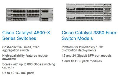 How to Choose the Fiber Optical Solution for Cisco Catalyst 4500-X Series Switch?