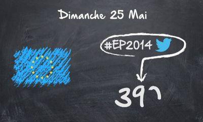 #EP2014: rappeler l'enjeu du 25 mai