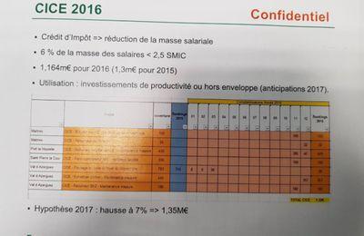 Lafarge licencie grâce au CICE de Hollande et Macron