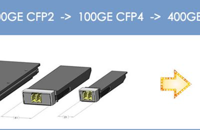 400G CFP8 PAM4 & 400GBASE-SR16 NRZ Transceiver Modules