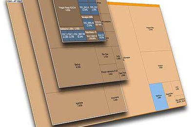 Visualisation de l'espace disque