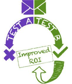 Critical Email Marketing TestsCritical Email Marketing Tests Improve email response rates by routinely conducting AB testing Spli…View Postshared via WordPress.com
