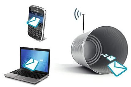 VOIP Conference Dial-Out Calling via Short MessageServiceView Postshared via WordPress.com