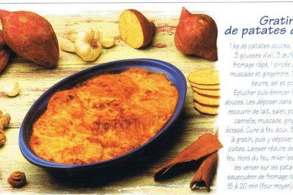 Cartes de recettes de Martinique