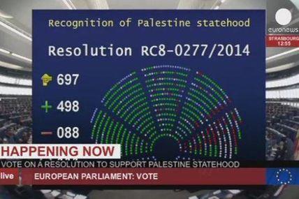 Le Parlement européen pour la reconnaissance d'un Etat palestinien