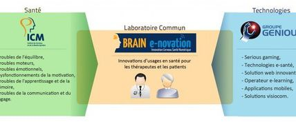 Applis, e-consultations, sites de notation: la...