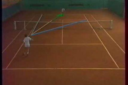 Tactique du tennis : la théorie des angles