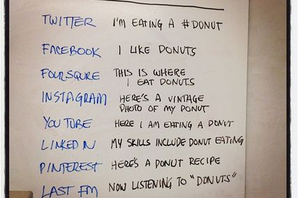 Loved this, ShaneSauer: Social media explained by...