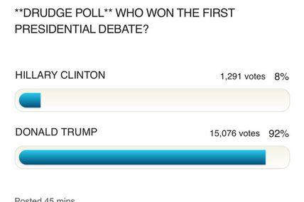 Passionnant: l'intox démentielle sur les sondages...