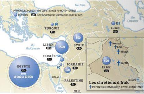 Qui s'inquiète du sort des Chrétiens d'Orient ? On n'entend guère ceux qui ont pourtant l'habitude de défendre les minorités!