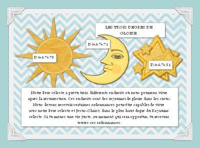 Primaire 5 - leçon 23 - Le prophète reçoit la révélation des trois degrés de gloire