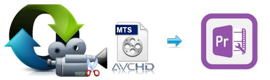 AVCHD and Premiere CC - Tips for Importing MTS files to Premiere CC